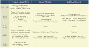 Programm Patiententag Asiatische Medizin